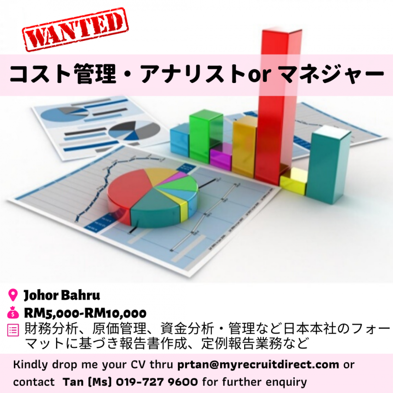 Japanese Speaking Manufacturing Cost Accounting Senior Analyst or Manager(cc:RIN)