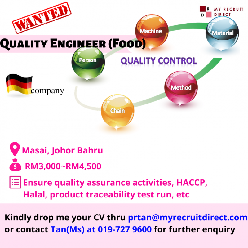 Senior Quality Engineer (Food) (cc:RIN)